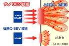 他の写真2: 送料無料【セブ ラジエターN-2】SEV  Radiator N-2