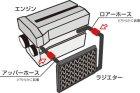 他の写真3: 送料無料【セブ ラジエターN-2】SEV  Radiator N-2