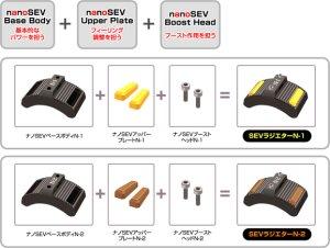 画像4: 送料無料【セブ ラジエターN-2】SEV  Radiator N-2