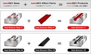 画像3: 送料無料【セブ ヘッドバランサー V-1】SEV  Head Balancer V-1
