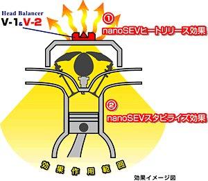 画像2: 送料無料【セブ ヘッドバランサー V-1】SEV  Head Balancer V-1